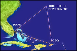 Bermuda triangle position